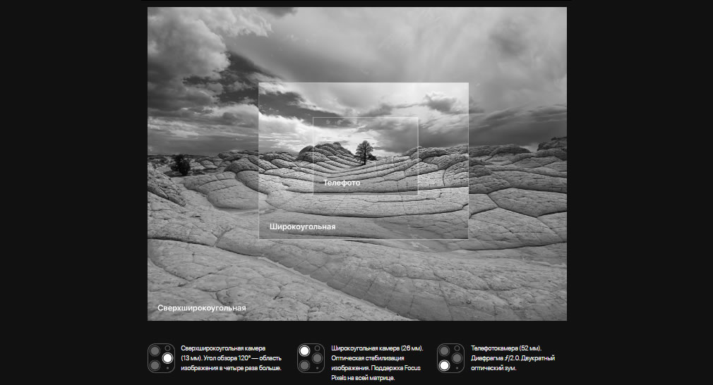 iPhone 11 Pro угол обзора камер