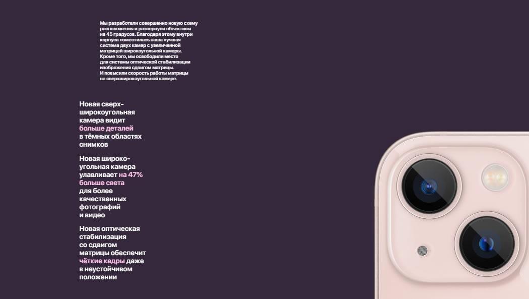 iPhone 13 функции камеры