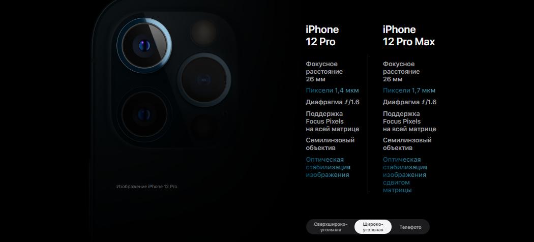 iPhone 12 Pro как снимает