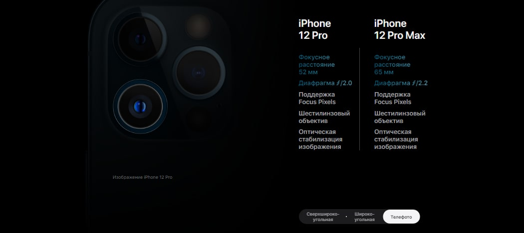 iPhone 12 Pro для фото