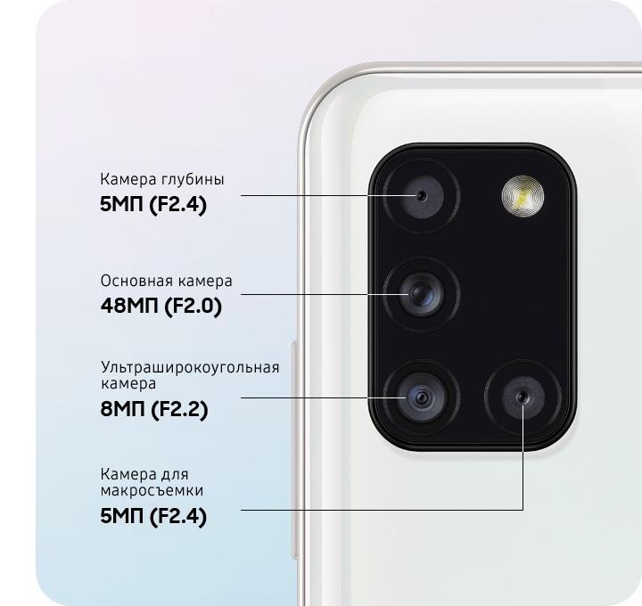 Samsung Galaxy A31 камеры