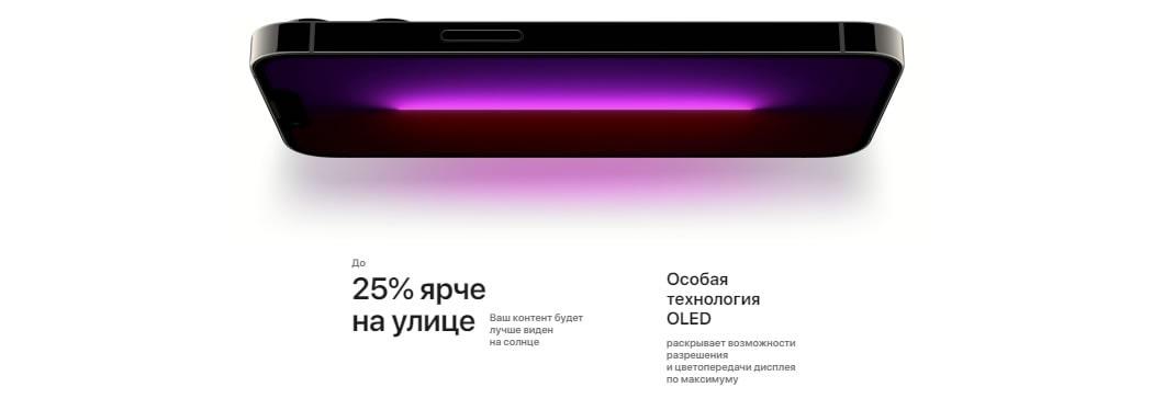 iPhone 13 Pro экран